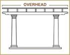Overhead Dimensions
